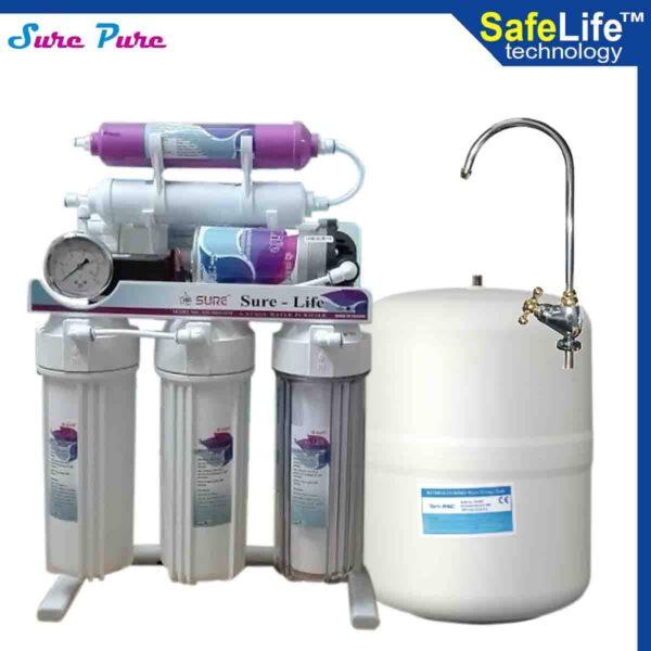 RO Water Filter in Bangladesh